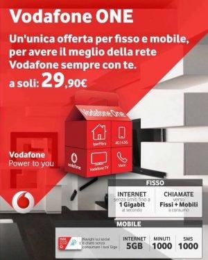 Vodafone Rete Unica Su Misura.Offerte Vodafone Telefonia Simone